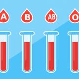 血液型と性格の関係
